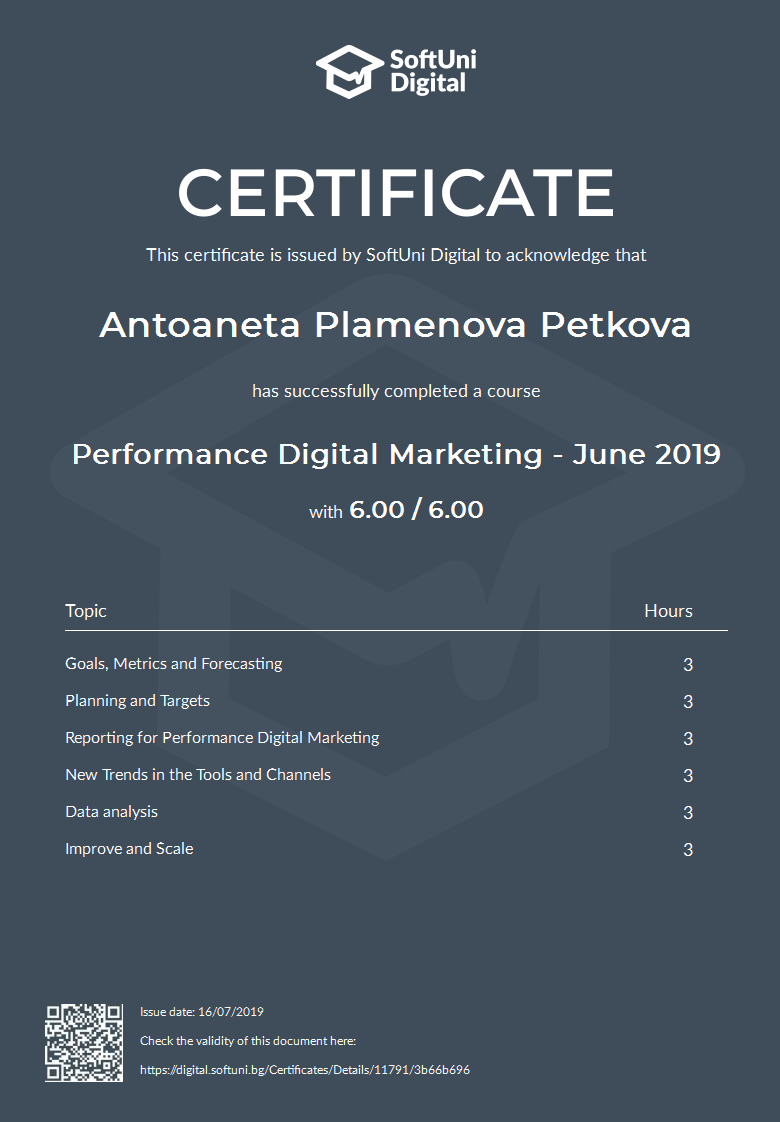 SoftUni Certificate for Performance Digital Marketing